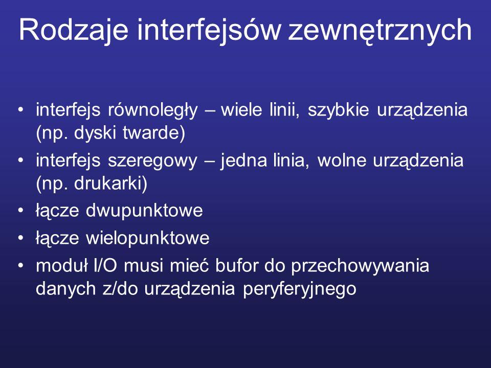 Rodzaje interfejsów zewnętrznych