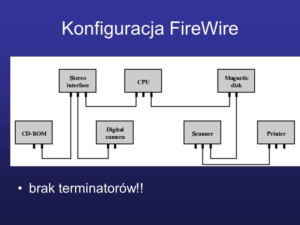 Konfiguracja FireWire