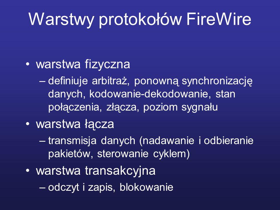 Warstwy protokołów FireWire