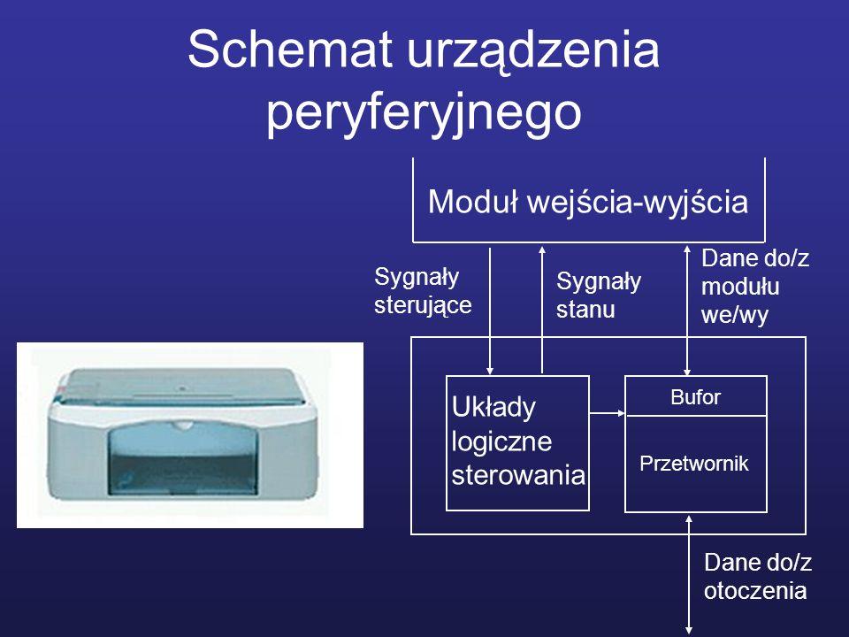 Schemat urządzenia peryferyjnego