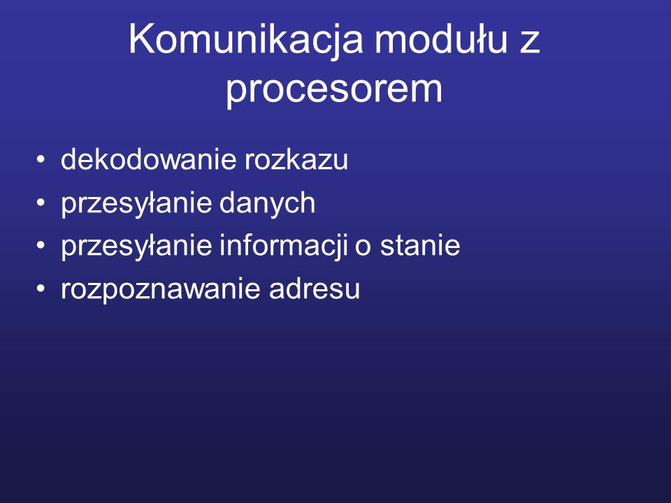 Komunikacja modułu z procesorem