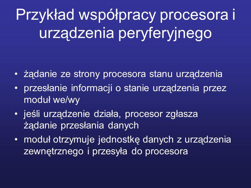 Przykład współpracy procesora i urządzenia peryferyjnego