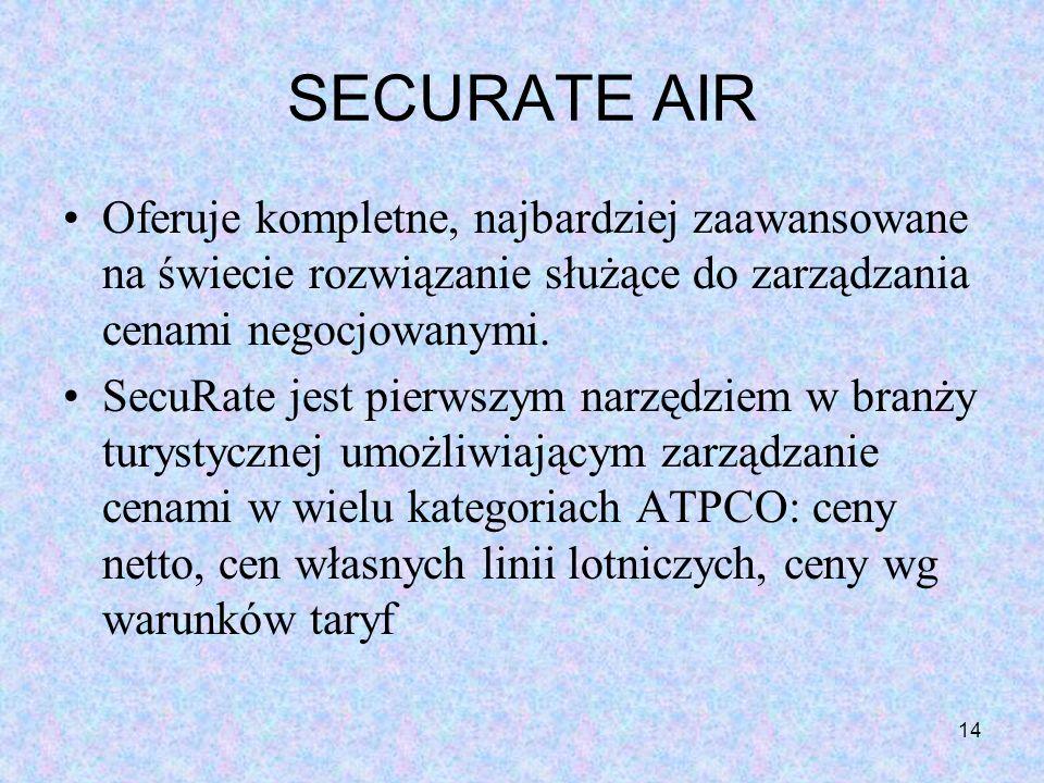 SECURATE AIR Oferuje kompletne, najbardziej zaawansowane na świecie rozwiązanie służące do zarządzania cenami negocjowanymi.
