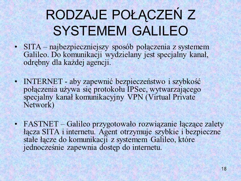 RODZAJE POŁĄCZEŃ Z SYSTEMEM GALILEO