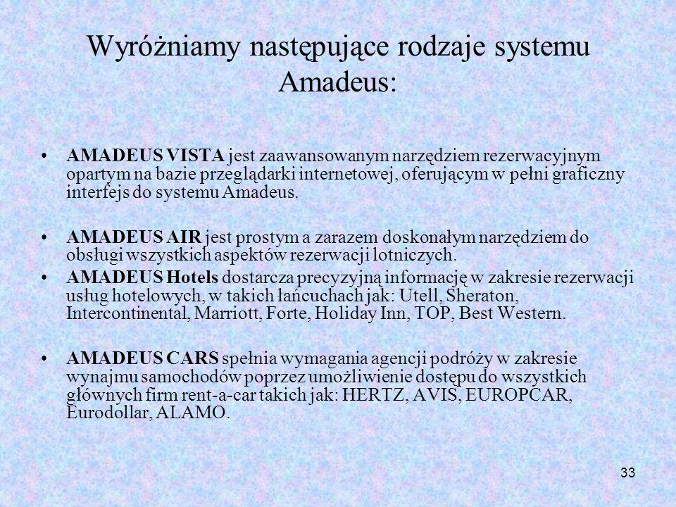 Wyróżniamy następujące rodzaje systemu Amadeus: