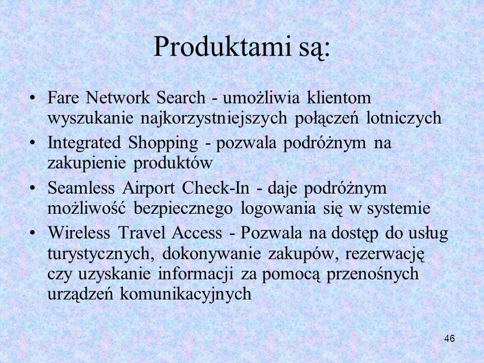 Produktami są:Fare Network Search - umożliwia klientom wyszukanie najkorzystniejszych połączeń lotniczych.