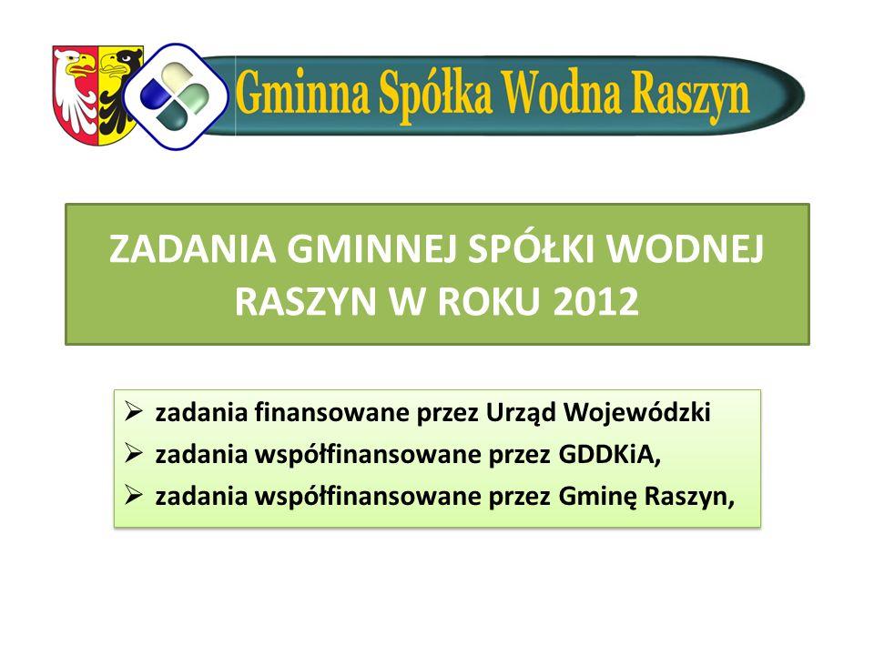 ZADANIA GMINNEJ SPÓŁKI WODNEJ RASZYN W ROKU 2012