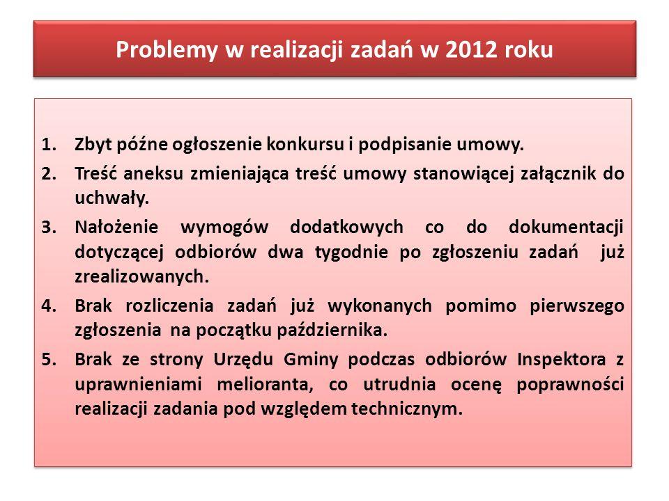 Problemy w realizacji zadań w 2012 roku