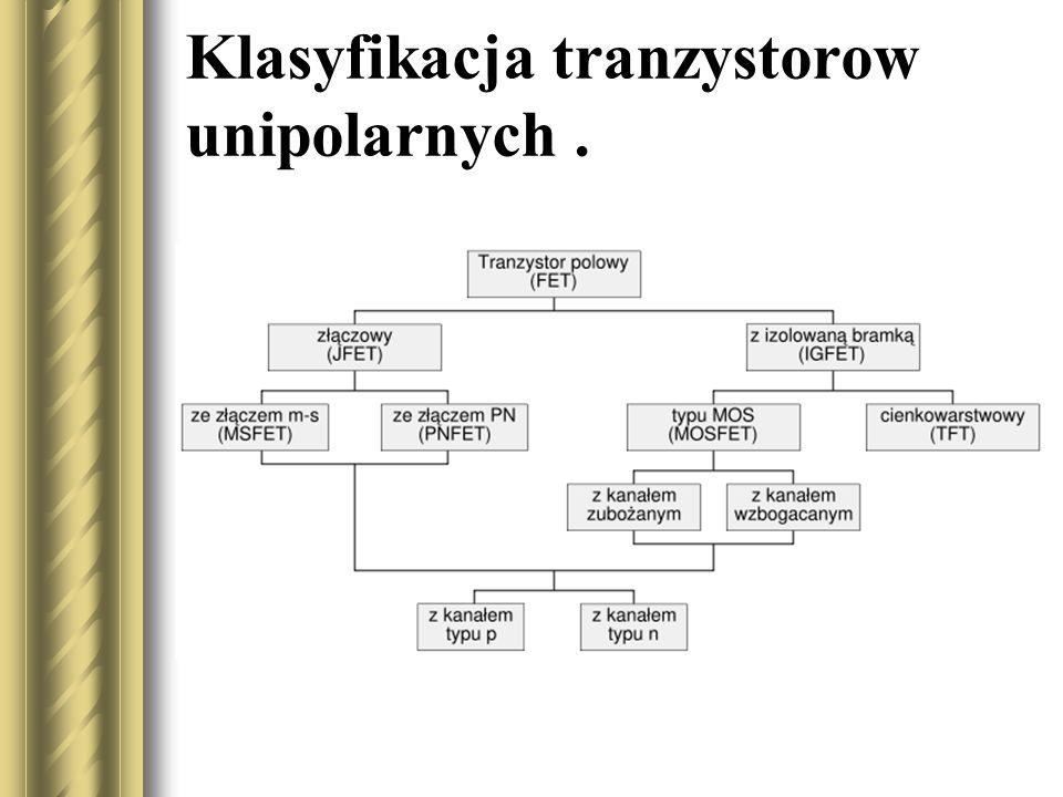 Klasyfikacja tranzystorow unipolarnych .