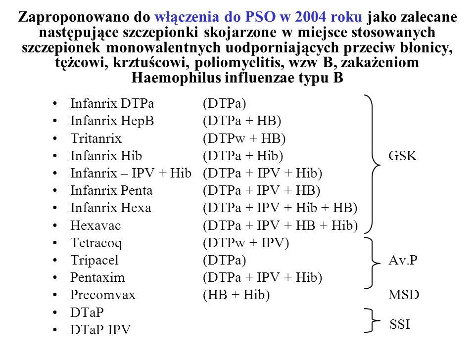 Zaproponowano do włączenia do PSO w 2004 roku jako zalecane następujące szczepionki skojarzone w miejsce stosowanych szczepionek monowalentnych uodporniających przeciw błonicy, tężcowi, krztuścowi, poliomyelitis, wzw B, zakażeniom Haemophilus influenzae typu B