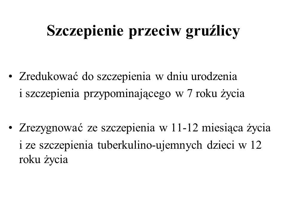 Szczepienie przeciw gruźlicy