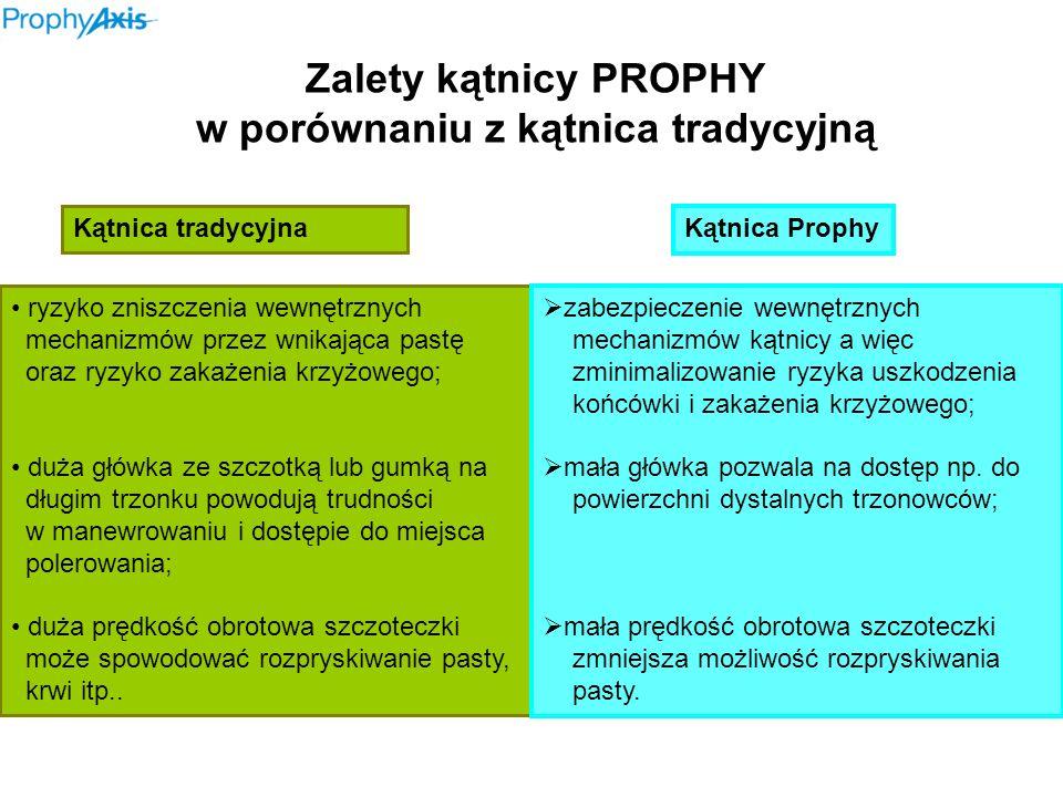 Zalety kątnicy PROPHY w porównaniu z kątnica tradycyjną