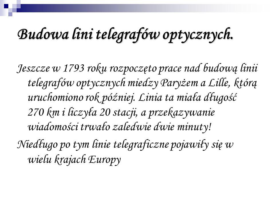 Budowa lini telegrafów optycznych.
