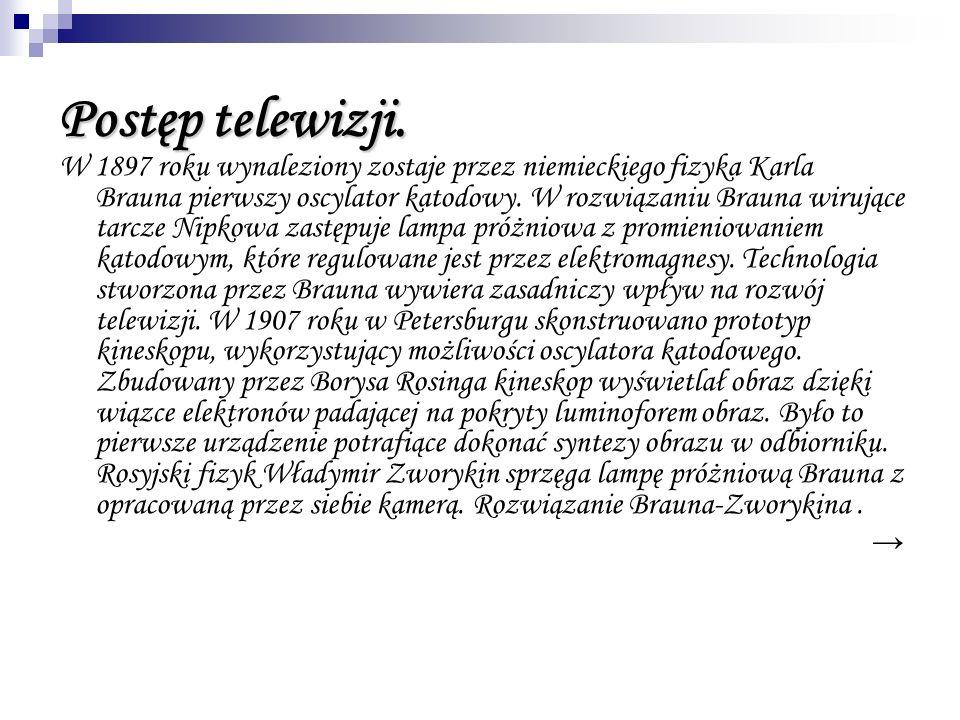 Postęp telewizji.