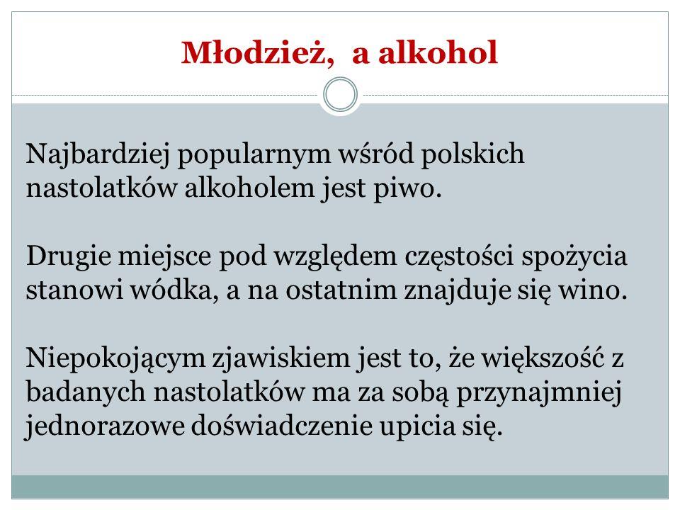 Młodzież, a alkohol Najbardziej popularnym wśród polskich nastolatków alkoholem jest piwo.