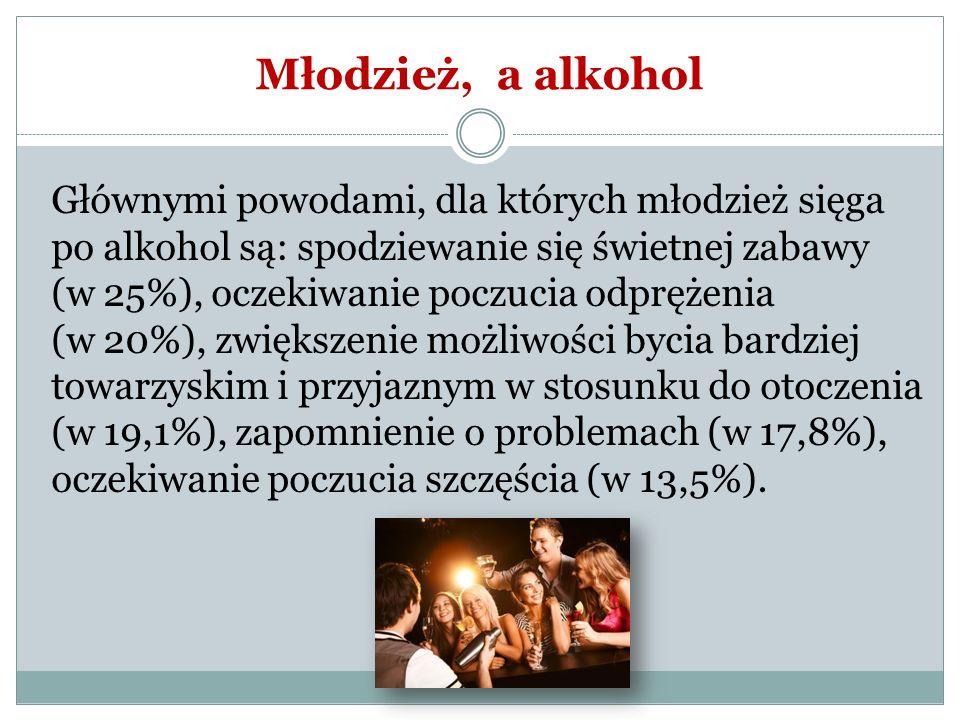 Młodzież, a alkohol