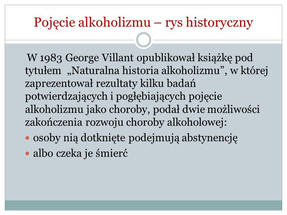 Pojęcie alkoholizmu – rys historyczny