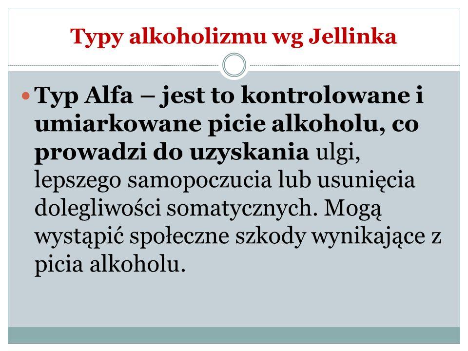 Typy alkoholizmu wg Jellinka