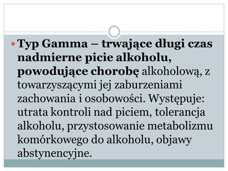 Typ Gamma – trwające długi czas nadmierne picie alkoholu, powodujące chorobę alkoholową, z towarzyszącymi jej zaburzeniami zachowania i osobowości.