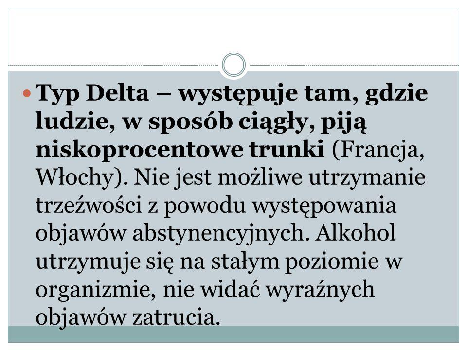 Typ Delta – występuje tam, gdzie ludzie, w sposób ciągły, piją niskoprocentowe trunki (Francja, Włochy).