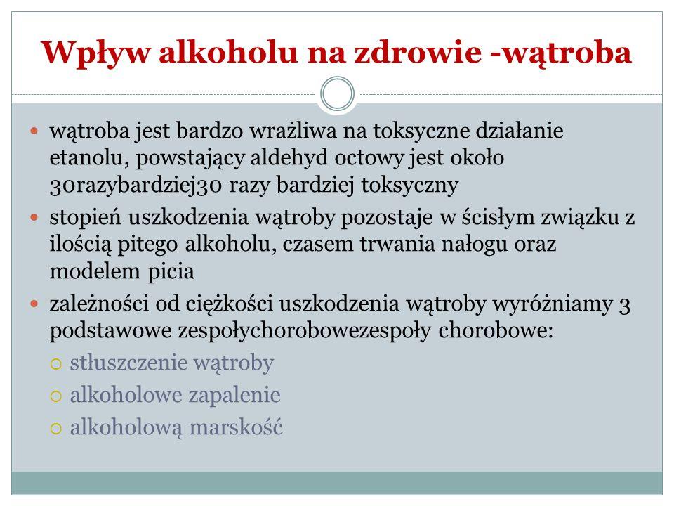 Wpływ alkoholu na zdrowie -wątroba