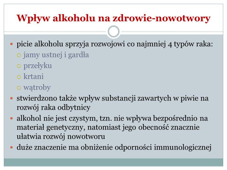 Wpływ alkoholu na zdrowie-nowotwory