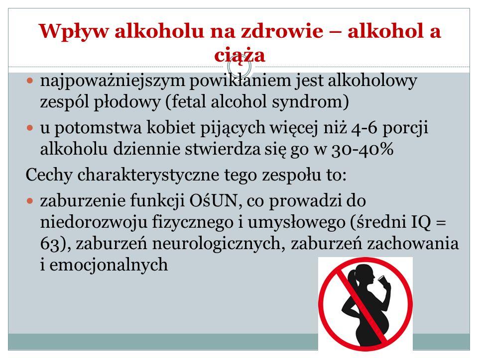 Wpływ alkoholu na zdrowie – alkohol a ciąża