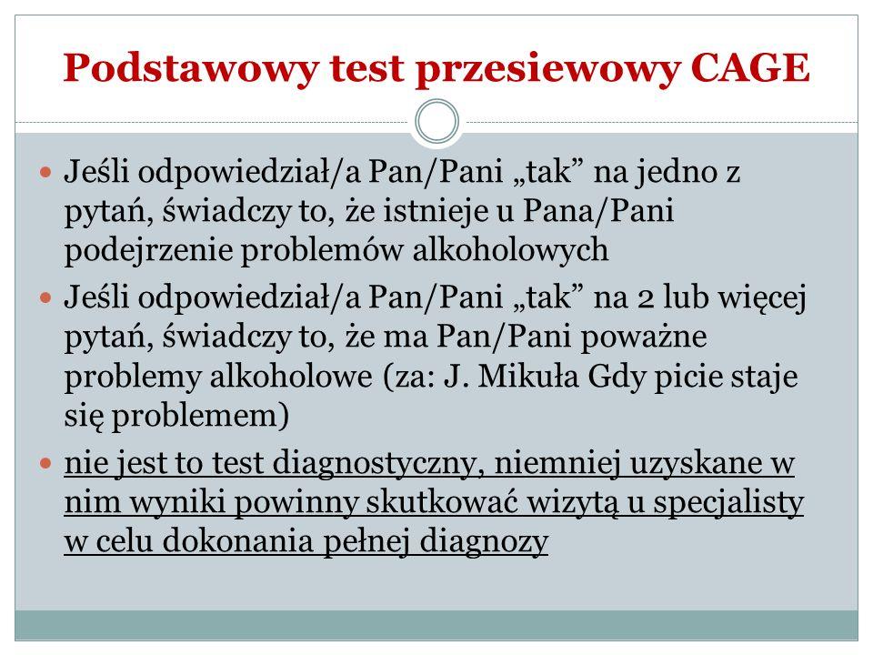 Podstawowy test przesiewowy CAGE