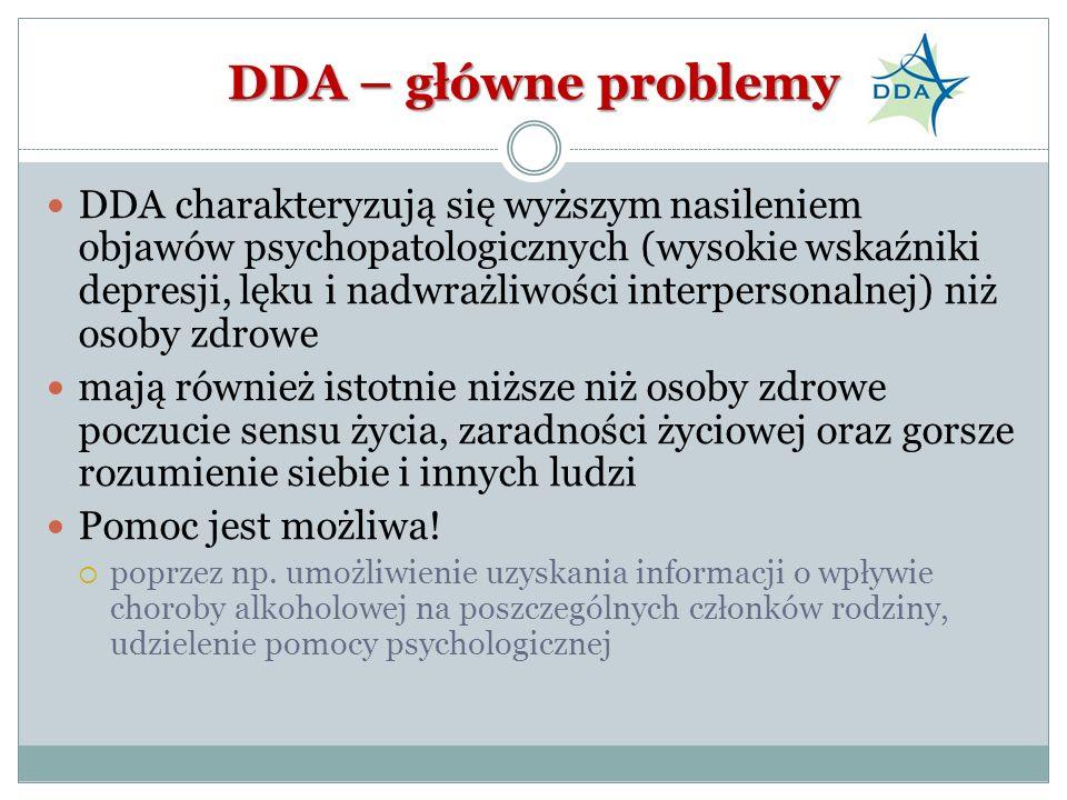 DDA – główne problemy