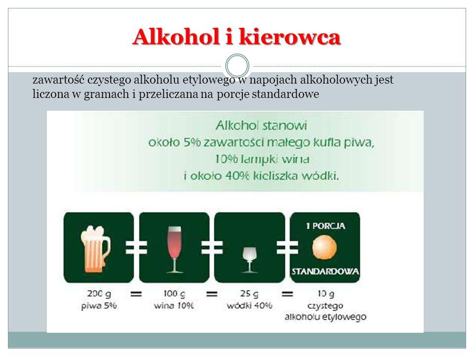 Alkohol i kierowca zawartość czystego alkoholu etylowego w napojach alkoholowych jest.