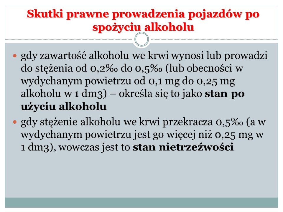 Skutki prawne prowadzenia pojazdów po spożyciu alkoholu