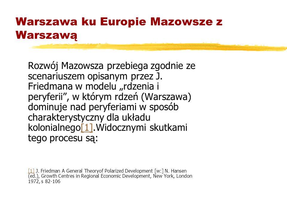 Warszawa ku Europie Mazowsze z Warszawą