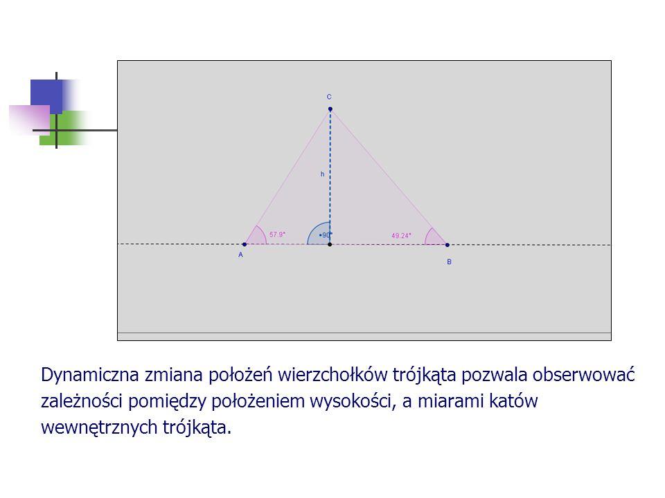 Dynamiczna zmiana położeń wierzchołków trójkąta pozwala obserwować