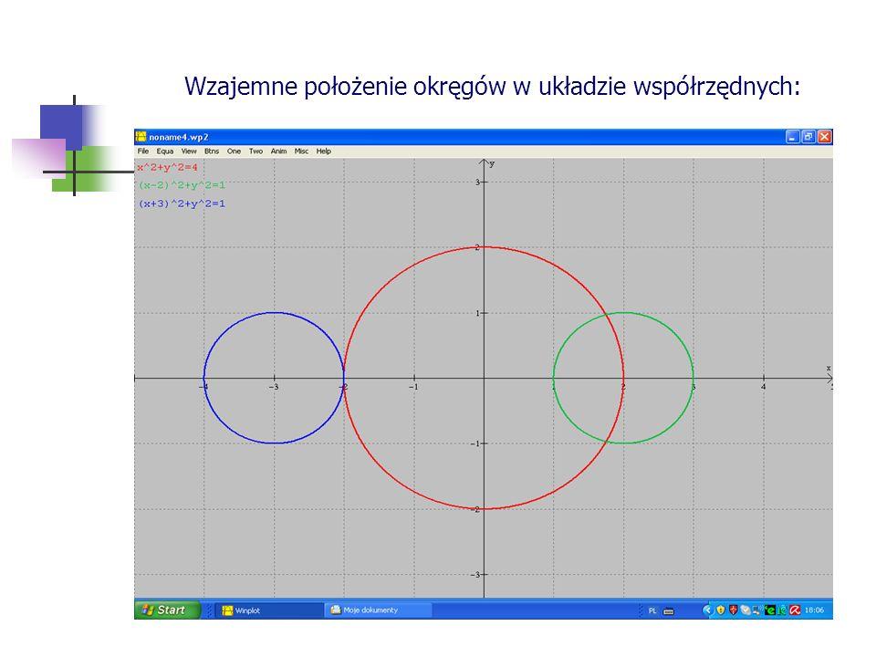 Wzajemne położenie okręgów w układzie współrzędnych: