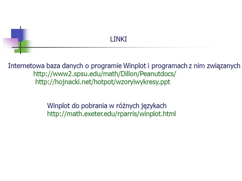 LINKI Internetowa baza danych o programie Winplot i programach z nim związanych. http://www2.spsu.edu/math/Dillon/Peanutdocs/