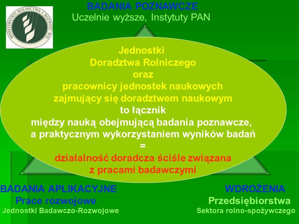 JBR Instytuty środka, łącznik