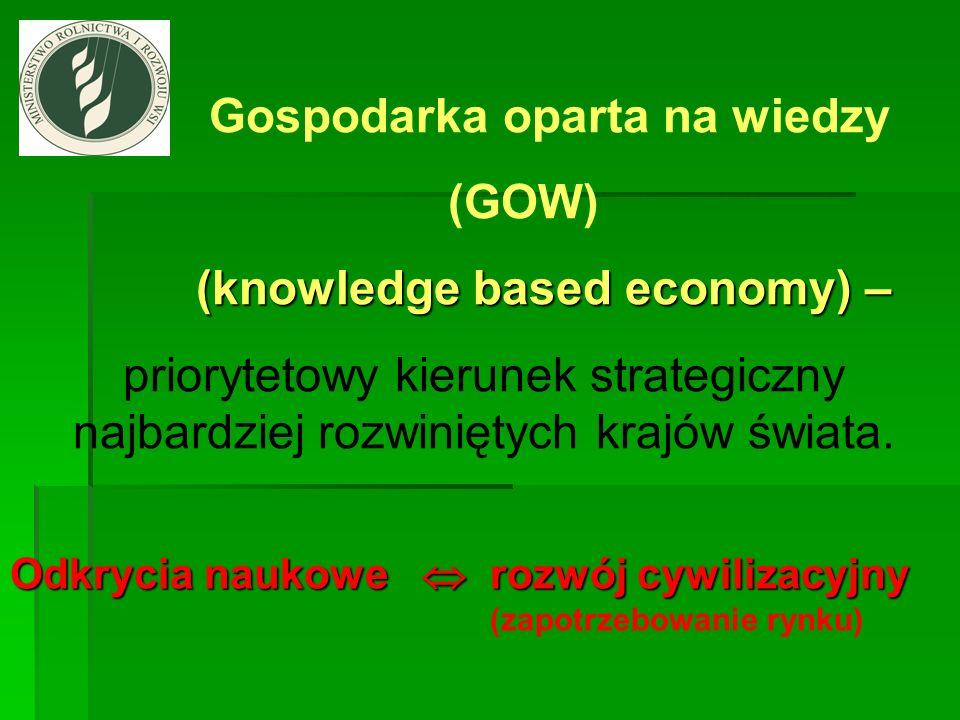 Gospodarka oparta na wiedzy