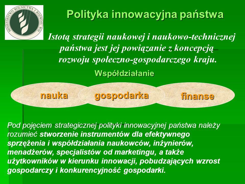 Polityka innowacyjna państwa
