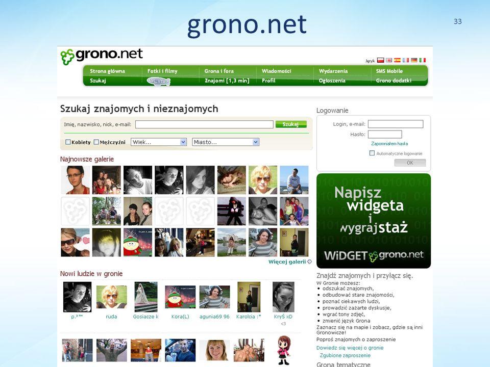 grono.net