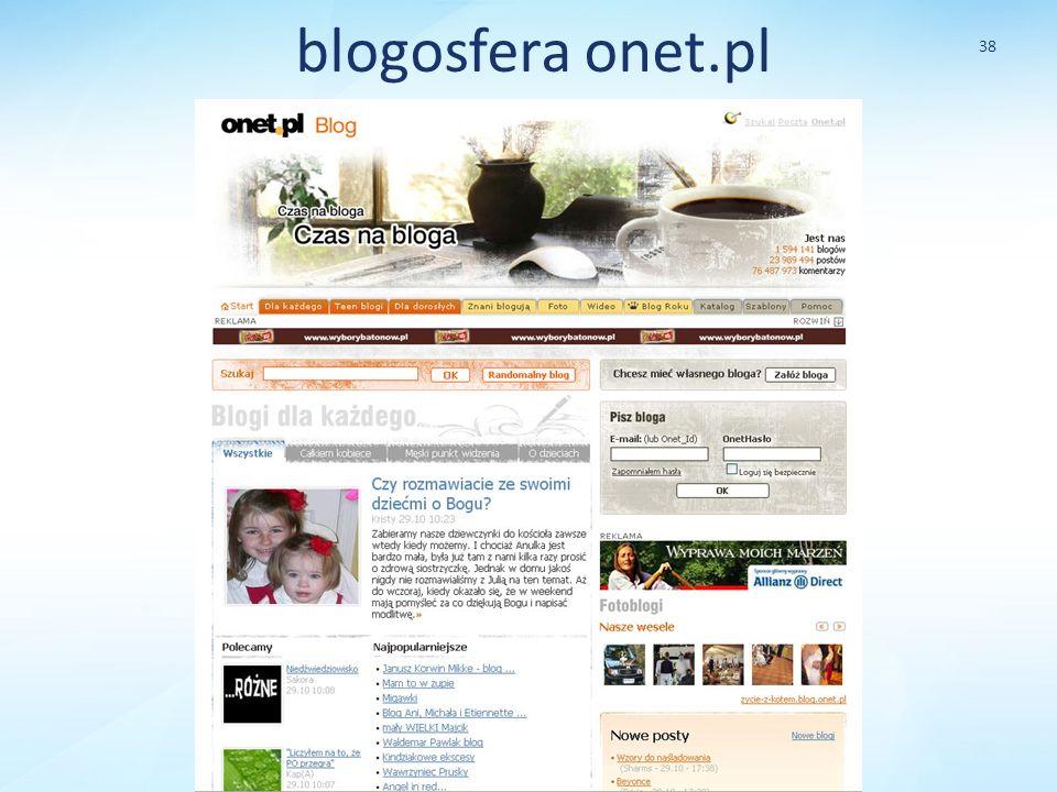 blogosfera onet.pl