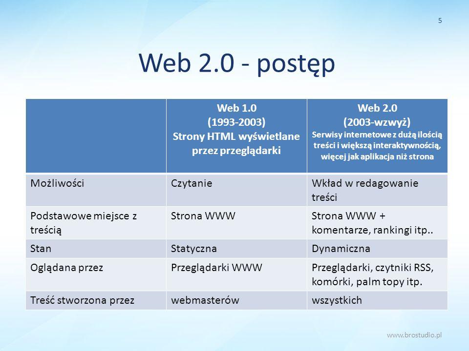 Strony HTML wyświetlane przez przeglądarki