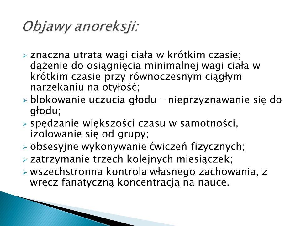Objawy anoreksji: