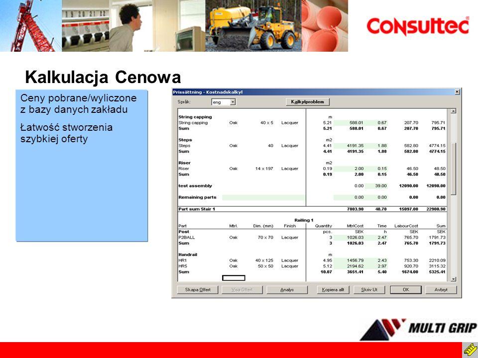 Kalkulacja Cenowa Ceny pobrane/wyliczone z bazy danych zakładu