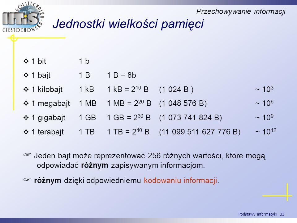 Jednostki wielkości pamięci