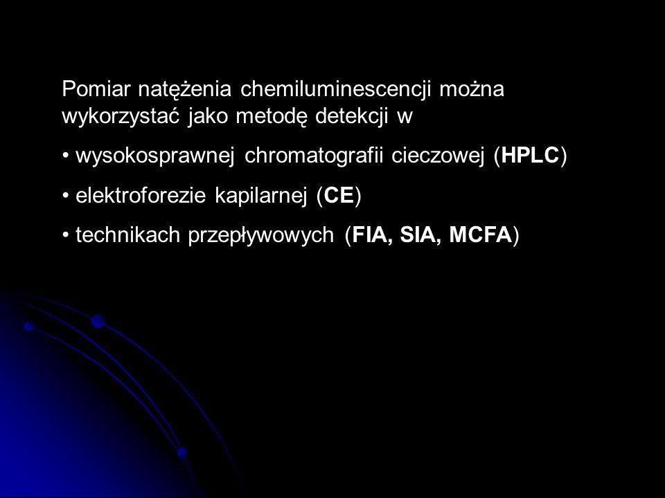 Pomiar natężenia chemiluminescencji można wykorzystać jako metodę detekcji w