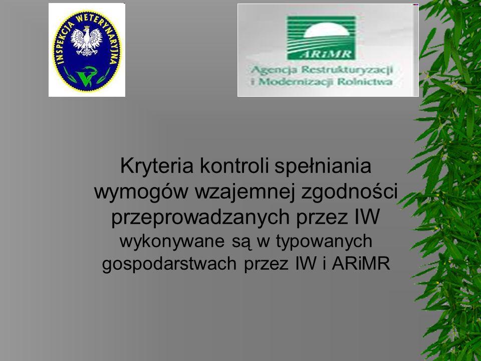 Kryteria kontroli spełniania wymogów wzajemnej zgodności przeprowadzanych przez IW wykonywane są w typowanych gospodarstwach przez IW i ARiMR