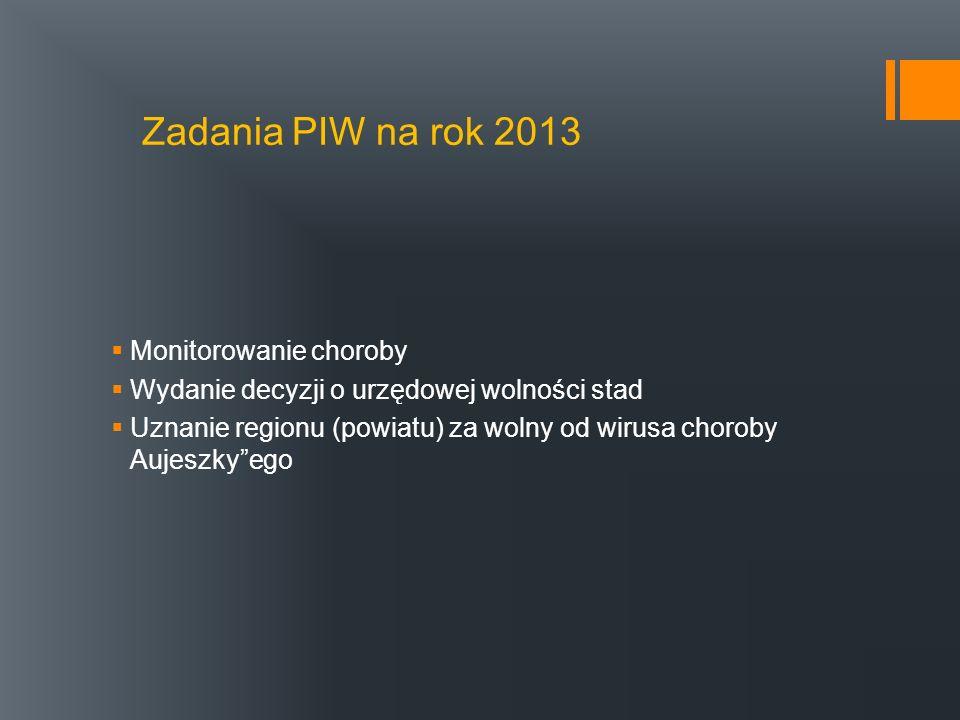 Zadania PIW na rok 2013 Monitorowanie choroby