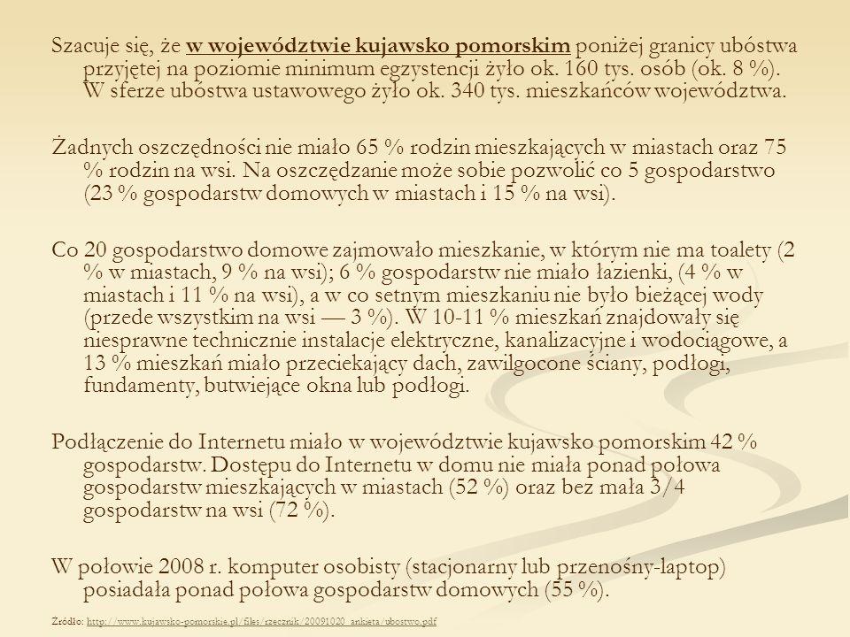 Szacuje się, że w województwie kujawsko pomorskim poniżej granicy ubóstwa przyjętej na poziomie minimum egzystencji żyło ok. 160 tys. osób (ok. 8 %). W sferze ubóstwa ustawowego żyło ok. 340 tys. mieszkańców województwa.