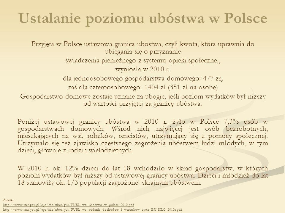 Ustalanie poziomu ubóstwa w Polsce