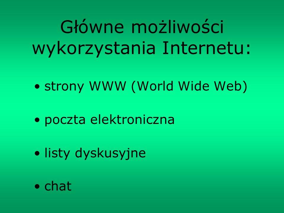 Główne możliwości wykorzystania Internetu:
